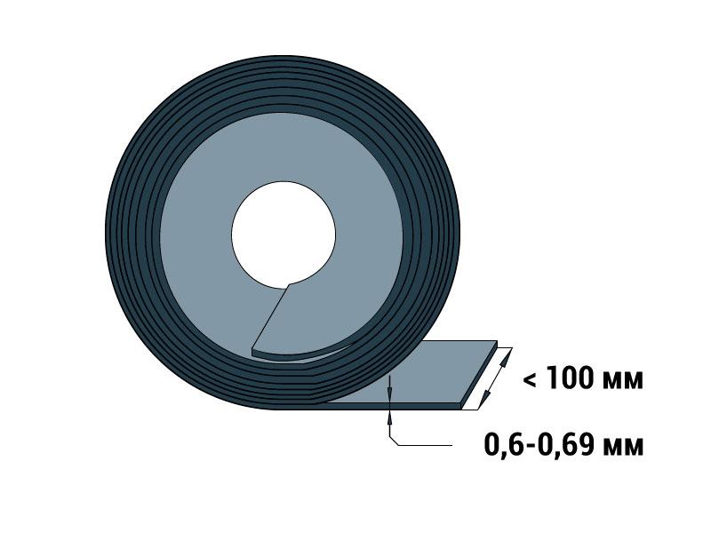 Лента холоднокатаная 0,6-0,69 мм ГОСТ ТУ 14-4-1207-83 шириной менее 100 мм Сталь 20, 40, 50, 65Г вытяжка - СВ состояние - М точность - В, Ш